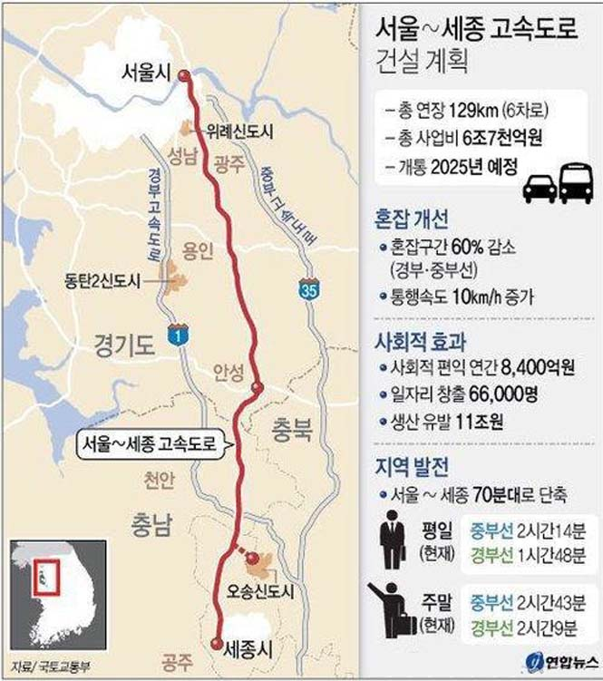 슬라이드뉴스1-서울-세종고속도로.jpg