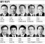 [2014,6.4 지방선거 민심리포트] 시승격 준비하는 음성… 자천타천 10명 각축전
