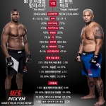 'UFC 209' 헤비급 빅매치…알리스타 오브레임 vs 마크 헌트