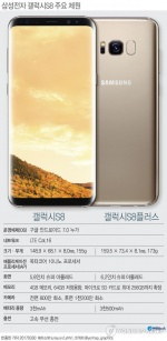 주인과 교감하는 영리한 '미래폰'…갤럭시S8의 혁신(종합2보)