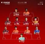 제주 윤빛가람, K리그 클래식 30라운드 MVP