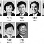 [대전 서구청장 누가뛰나] '장종태 vs 박환용' 재대결 성사 관심