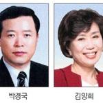 박경국·김양희 유리한 고지 올랐나