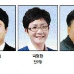 대전 대덕구청장 선거 표심 향방 어떻게 될까?