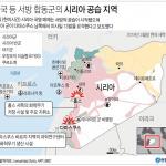 """미 국방 """"작년 4월보다 고강도 공격, 시리아 정부 직접 겨냥"""""""