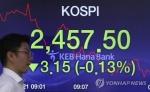 코스피, 외국인·기관 '팔자'에 2,450선 '흔들'