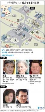 '전초전' 돌입한 北美…국외반출-제재완화 '팽팽한 밀당'