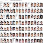 6·13 지방선거 당선인 - 대전