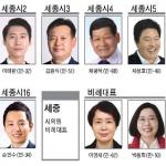 6·13 지방선거 당선인 - 세종