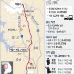 서울~세종 고속도로 다음달 중순 윤곽 드러난다