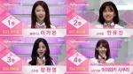 [시청자가 찜한 TV] 시청률과 화제성 따로가는 '프로듀스48'