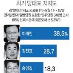 운명의 일주일…민주 당대표·최고위원 선출 분수령