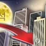 충청권 중소기업 절반, 추석 자금확보 '빨간불'