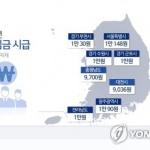 대전 내년 생활임금 시급 9600원
