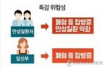 """""""벌써 독감환자 증가세…예방접종으로 대비해야"""""""