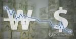 미국 금리결정 하루 앞두고 원/달러 환율 하락