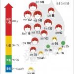 충북도 '미세먼지 비상저감조치' 올해 첫 시행