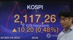 코스피, 미중 무역협상 기대감에 장중 2,120선 회복(종합)