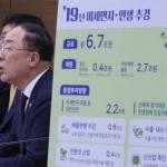 6조 7000억 '미세먼지·민생' 추경